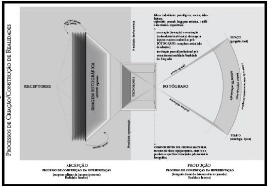 Diagrama presente na obra